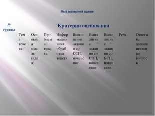 Лист экспертной оценки № группы Критерии оценивания Тема текста  Основная м
