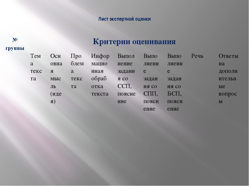 Лист экспертной оценки № группы Критерии оценивания Тема текста  Основная м...