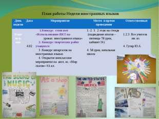 План работы Недели иностранных языков День недели Дата Мероприятие Место и вр