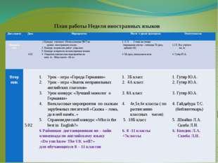 План работы Недели иностранных языков День недели Дата Мероприятие Место и в