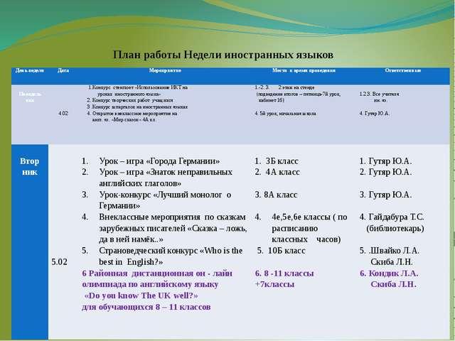 План работы Недели иностранных языков День недели Дата Мероприятие Место и в...