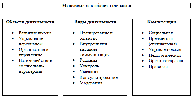 http://moluch.ru/archive/50/6384/images/6a978d5e.png
