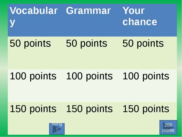 200 points Song! Vocabulary Grammar Your chance 50points 50points 50points 1...