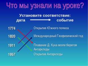 Установите соответствие: дата событие 1774Открытие Южного полюса 1820Междун