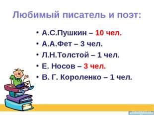 Любимый писатель и поэт: А.С.Пушкин – 10 чел. А.А.Фет – 3 чел. Л.Н.Толстой –