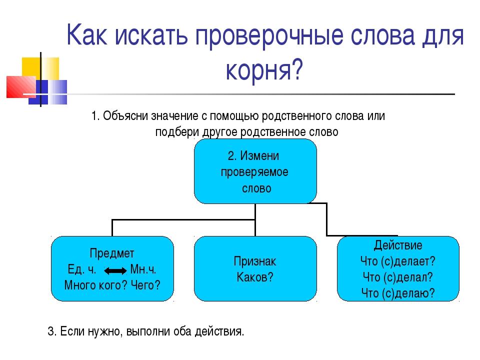 Как искать проверочные слова для корня? 1. Объясни значение с помощью родстве...