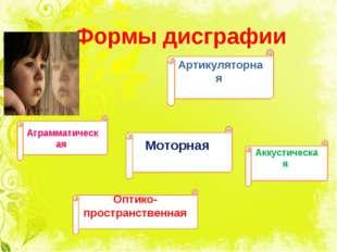 Формы дисграфии Артикуляторная Моторная Аграмматическая Аккустическая Оптико