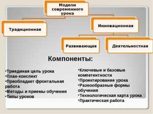 Компоненты: Триединая цель урока План-конспект Преобладает фронтальная работа