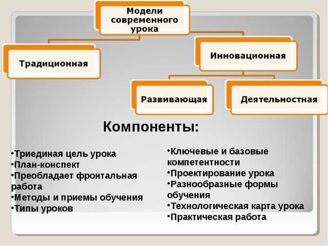 Компоненты: Триединая цель урока План-конспект Преобладает фронтальная работа...