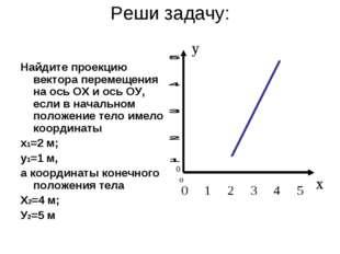 Реши задачу: Найдите проекцию вектора перемещения на ось ОХ и ось ОУ, если в