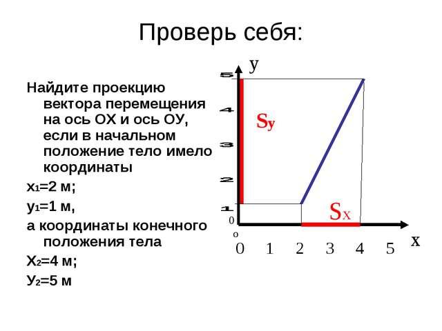 Проверь себя: Найдите проекцию вектора перемещения на ось ОХ и ось ОУ, если в...