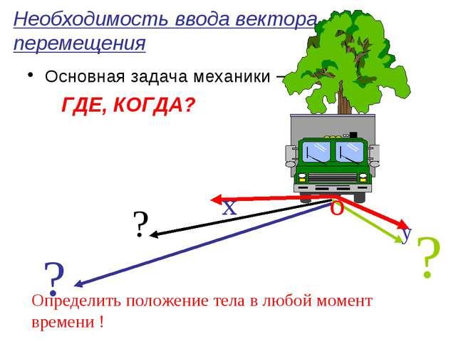 Необходимость ввода вектора перемещения Основная задача механики – ГДЕ, КОГДА...