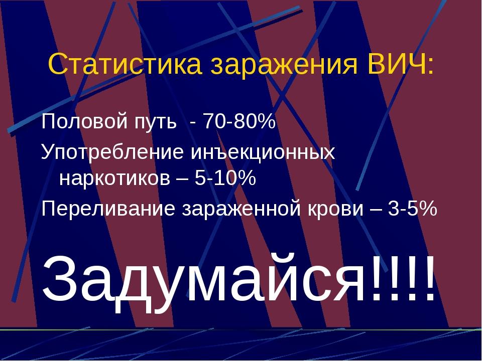 Статистика заражения ВИЧ: Половой путь - 70-80% Употребление инъекционных нар...