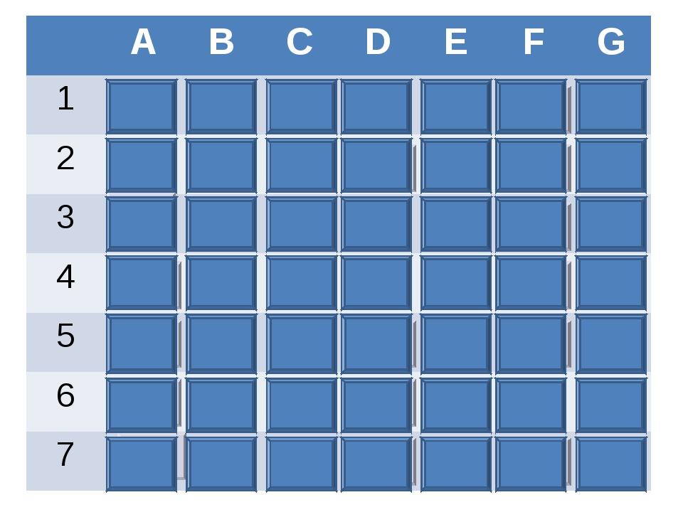 ABCDEFG 1 2 3 4 5 6 7