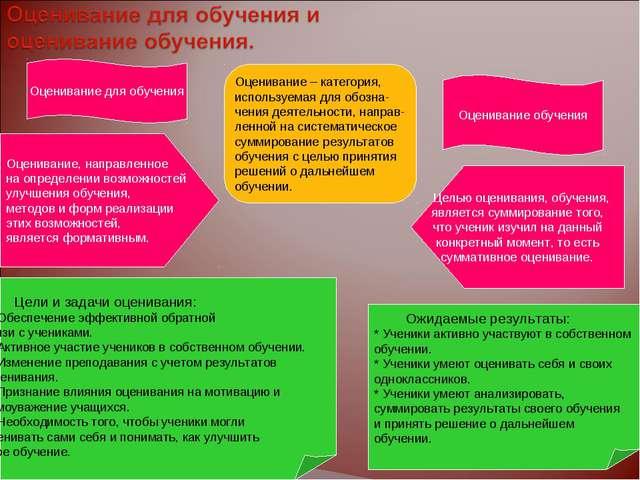 Оценивание – категория, используемая для обозна- чения деятельности, направ-...