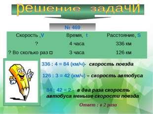 336 : 4 = 84 (км/ч)- скорость поезда 126 : 3 = 42 (км/ч) – скорость автобуса