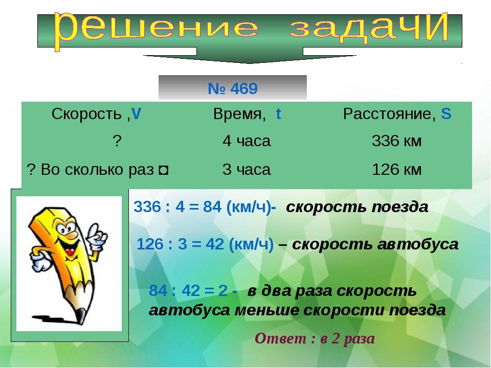 336 : 4 = 84 (км/ч)- скорость поезда 126 : 3 = 42 (км/ч) – скорость автобуса...