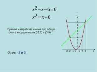0 1 2 3 -1 -2 -3 1 2 3 4 5 6 7 8 9 x y Прямая и парабола имеют две общие точк