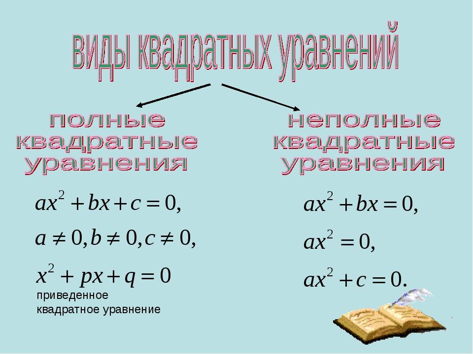 приведенное квадратное уравнение