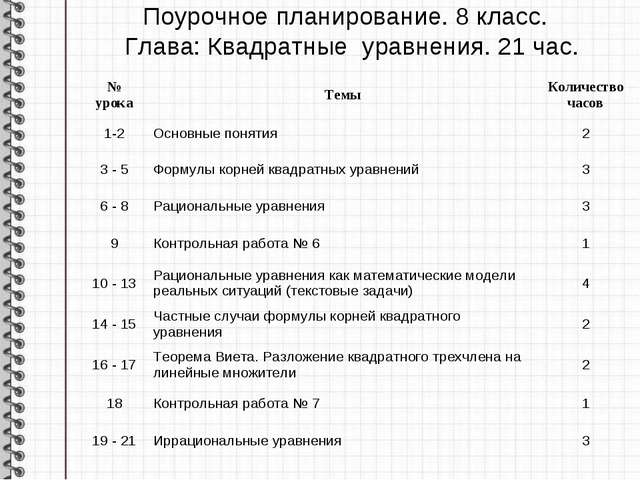 Поурочное планирование. 8 класс. Глава: Квадратные уравнения. 21 час.
