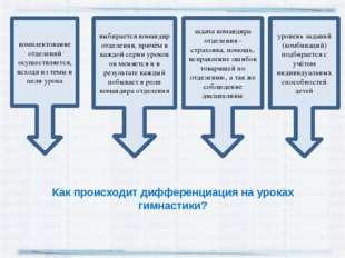 комплектование отделений осуществляется, исходя из темы и цели урока Как прои