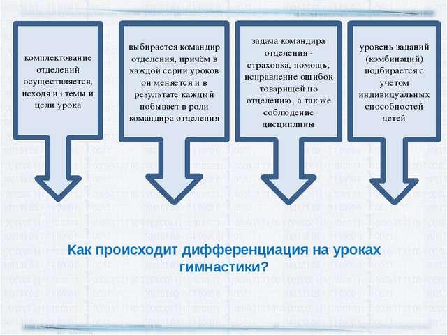 комплектование отделений осуществляется, исходя из темы и цели урока Как прои...