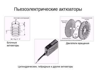 Пьезоэлектрические актюаторы Блочные актюаторы Двигатели вращения Цилиндричес