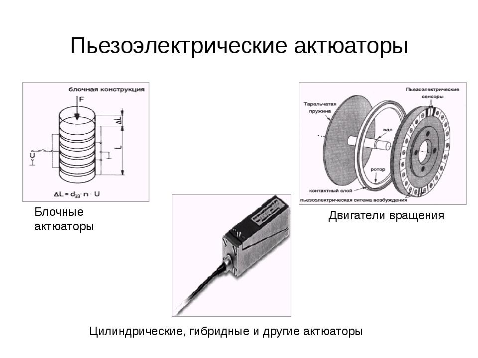 Пьезоэлектрические актюаторы Блочные актюаторы Двигатели вращения Цилиндричес...