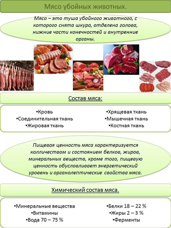 Мясо убойных живот-х