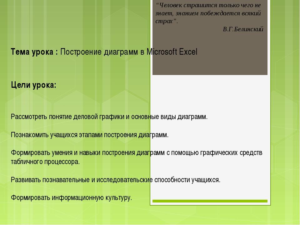 Тема урока : Построение диаграмм в Microsoft Excel Цели урока: Рассмотреть по...