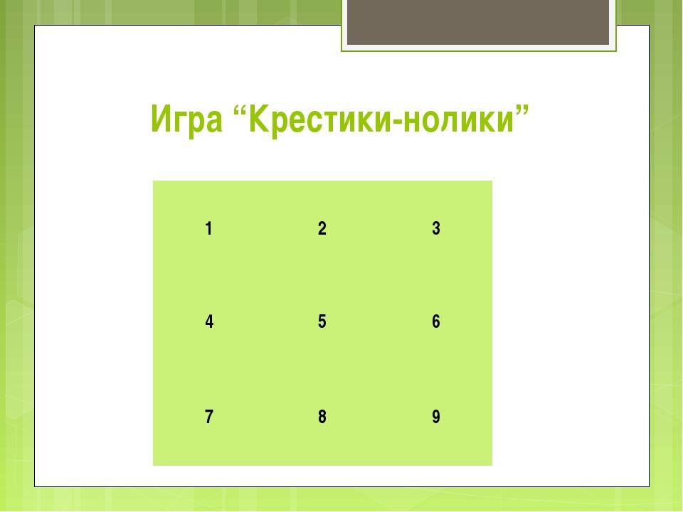 """Игра """"Крестики-нолики"""" 123 456 789"""