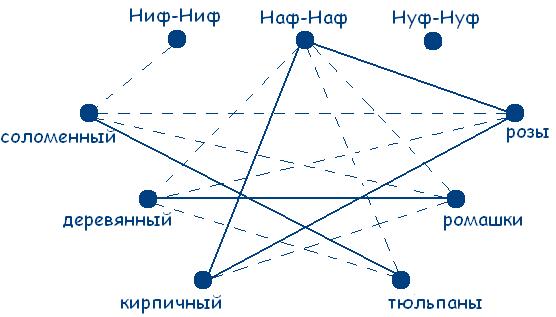 http://logika.vobrazovanie.ru/image/9.PNG