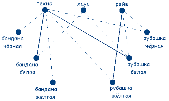 http://logika.vobrazovanie.ru/image/3.PNG