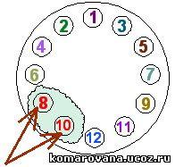 http://komarovana.ucoz.ru/graffiti/otvet-repetitora-po-matematike.jpg
