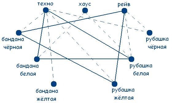 http://logika.vobrazovanie.ru/image/4.PNG