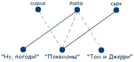 http://logika.vobrazovanie.ru/image/13.PNG