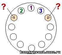 http://komarovana.ucoz.ru/graffiti/vtoroj-shag-repetitora-po-matematike3.jpg