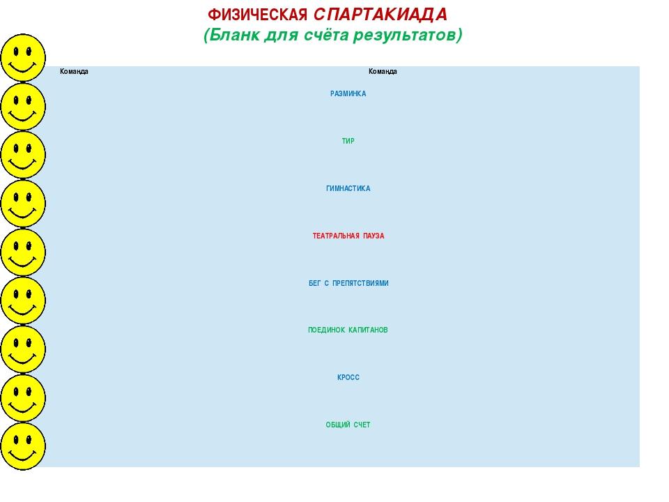 ФИЗИЧЕСКАЯ СПАРТАКИАДА (Бланк для счёта результатов) Команда Команда РАЗМИНКА...