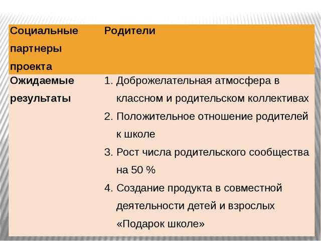 Социальные партнеры проекта Родители Ожидаемые результаты Доброжелательная ат...