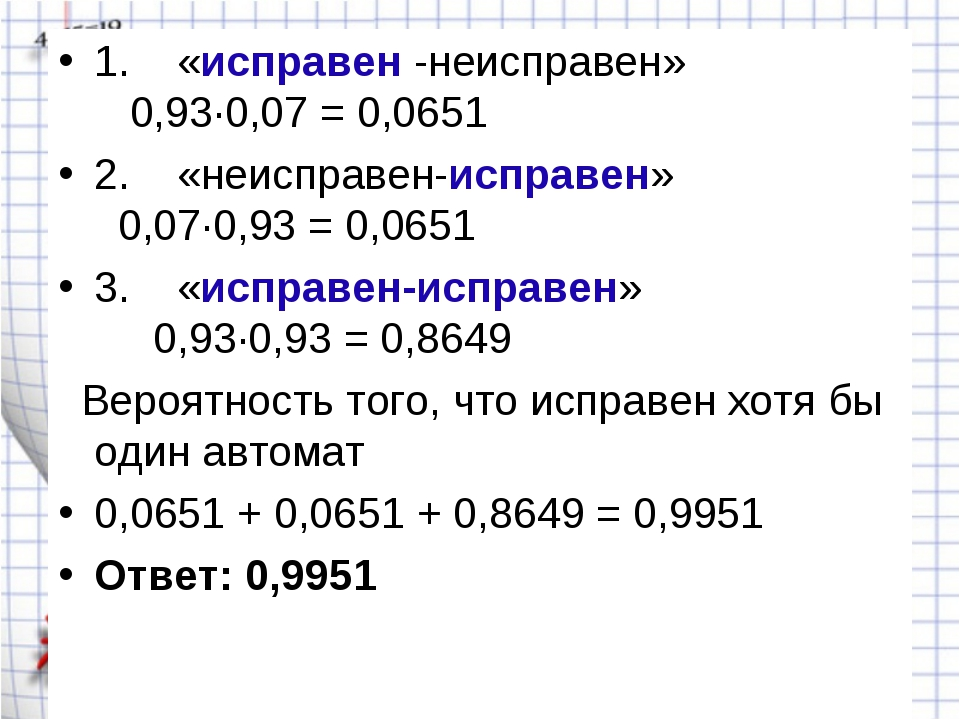 1. «исправен -неисправен» 0,93∙0,07 = 0,0651 2. «неисправен-исправ...