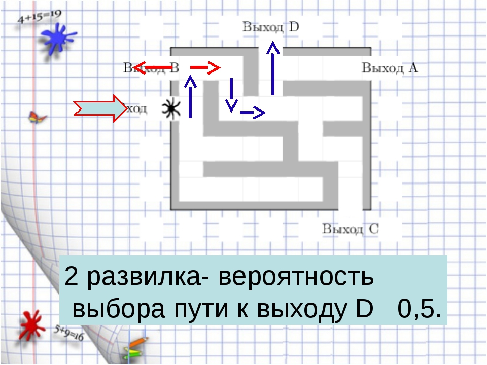 2 развилка- вероятность выбора пути к выходу D 0,5.