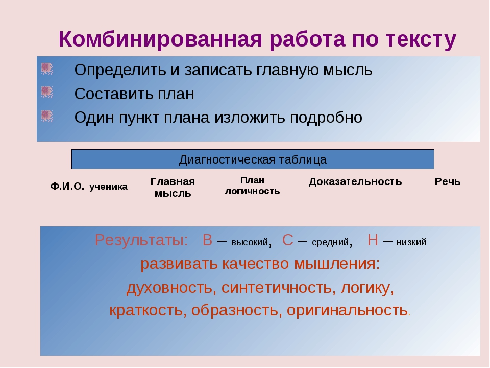 Комбинированная работа по тексту Определить и записать главную мысль Составит...