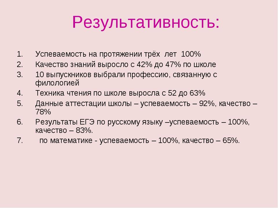 Результативность: Успеваемость на протяжении трёх лет 100% Качество знаний вы...