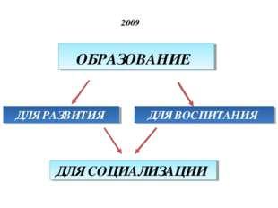 ОБРАЗОВАНИЕ ДЛЯ РАЗВИТИЯ ДЛЯ ВОСПИТАНИЯ ДЛЯ СОЦИАЛИЗАЦИИ 2009