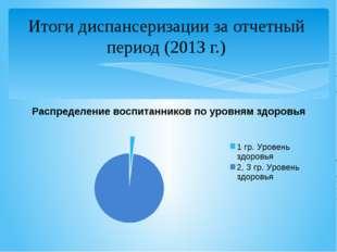 Итоги диспансеризации за отчетный период (2013 г.)