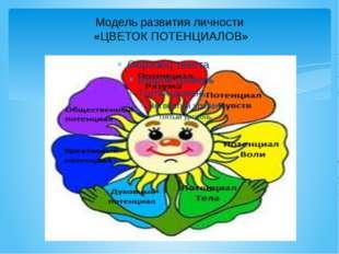 Модель развития личности «ЦВЕТОК ПОТЕНЦИАЛОВ»