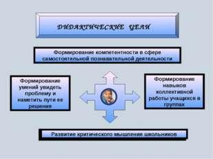 ДИДАКТИЧЕСКИЕ ЦЕЛИ Формирование компетентности в сфере самостоятельной познав