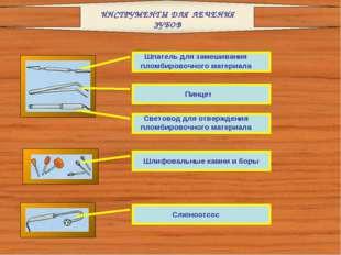 Шпатель для замешивания пломбировочного материала Пинцет Световод для отвержд