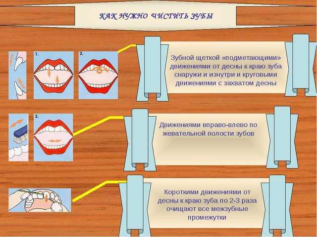Зубной щеткой «подметающими» движениями от десны к краю зуба снаружи и изнутр...