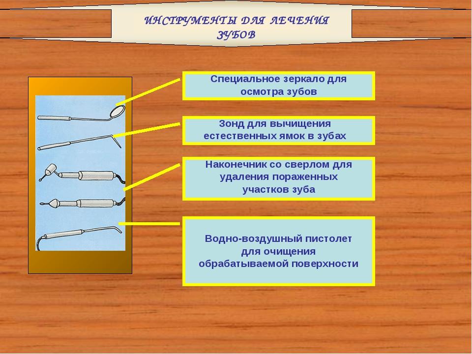 ИНСТРУМЕНТЫ ДЛЯ ЛЕЧЕНИЯ ЗУБОВ Специальное зеркало для осмотра зубов Зонд для...